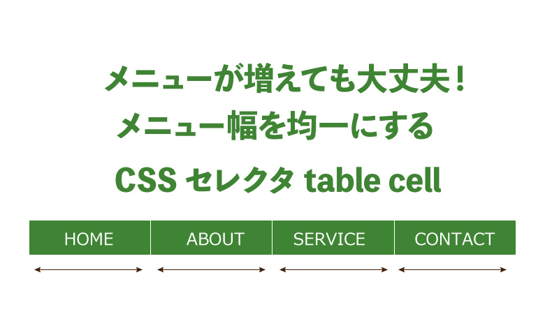 Table cell web design cafe for Html table cell